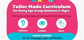 Top Iq Test Centres in Ahmedabad - Best Iq Test Centers