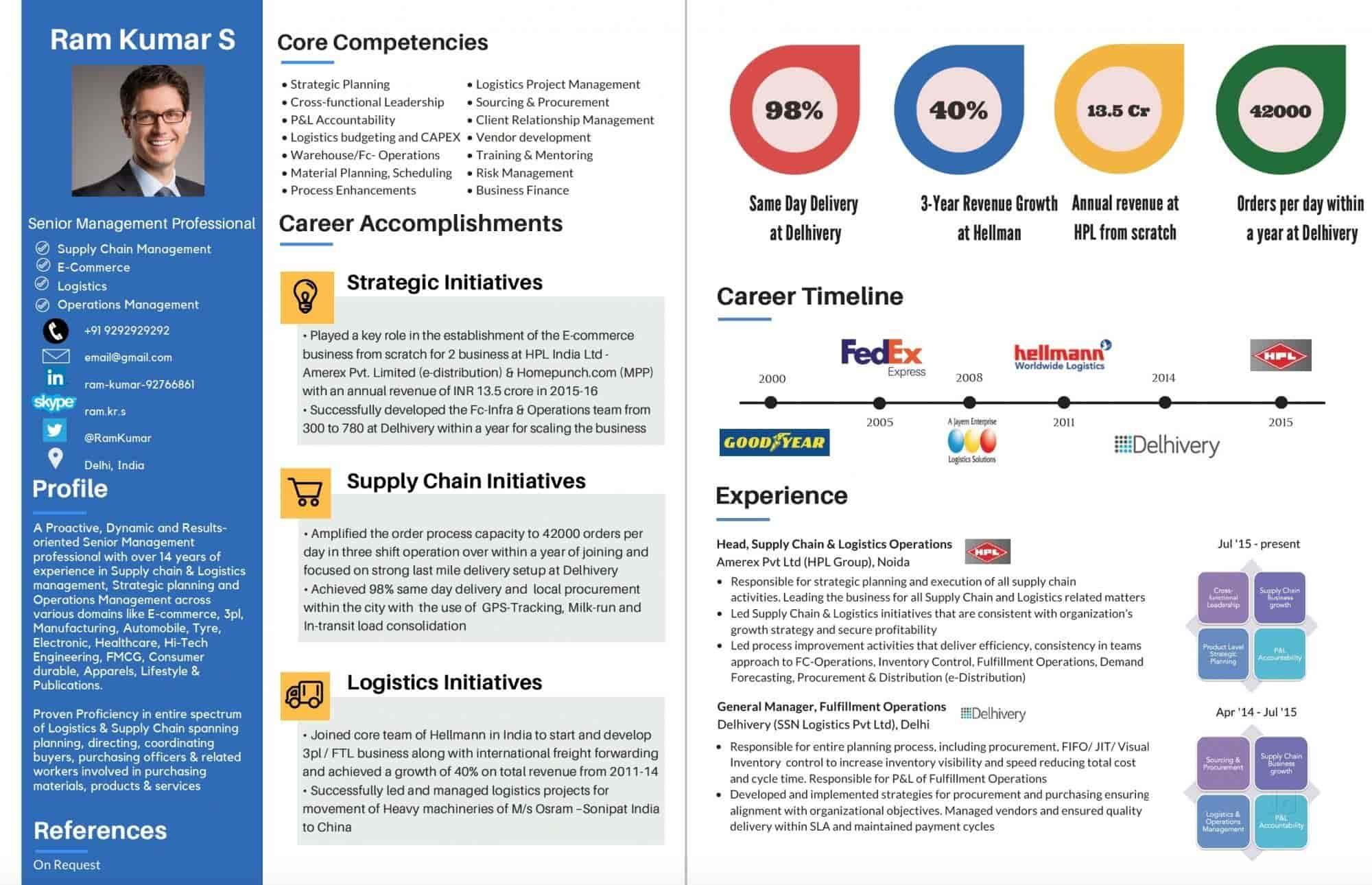 resume modification centre domlur resume preparation in bangalore