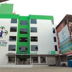 Womens free bangalore in near dating dasarahalli contact online number Jalahalli Cross