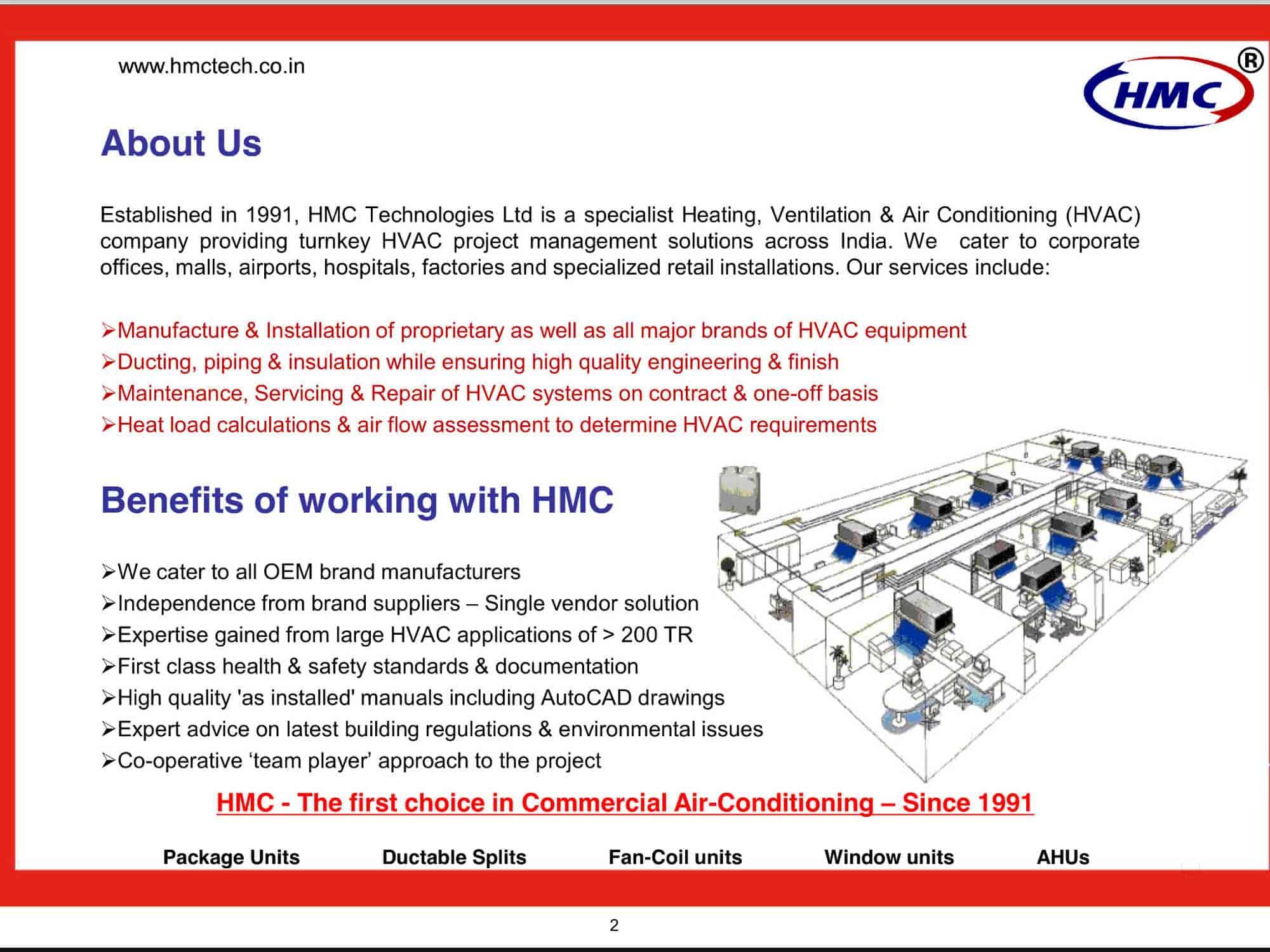 Hmc Technologies Ltd, East Of Kailash - AC Dealers in Delhi