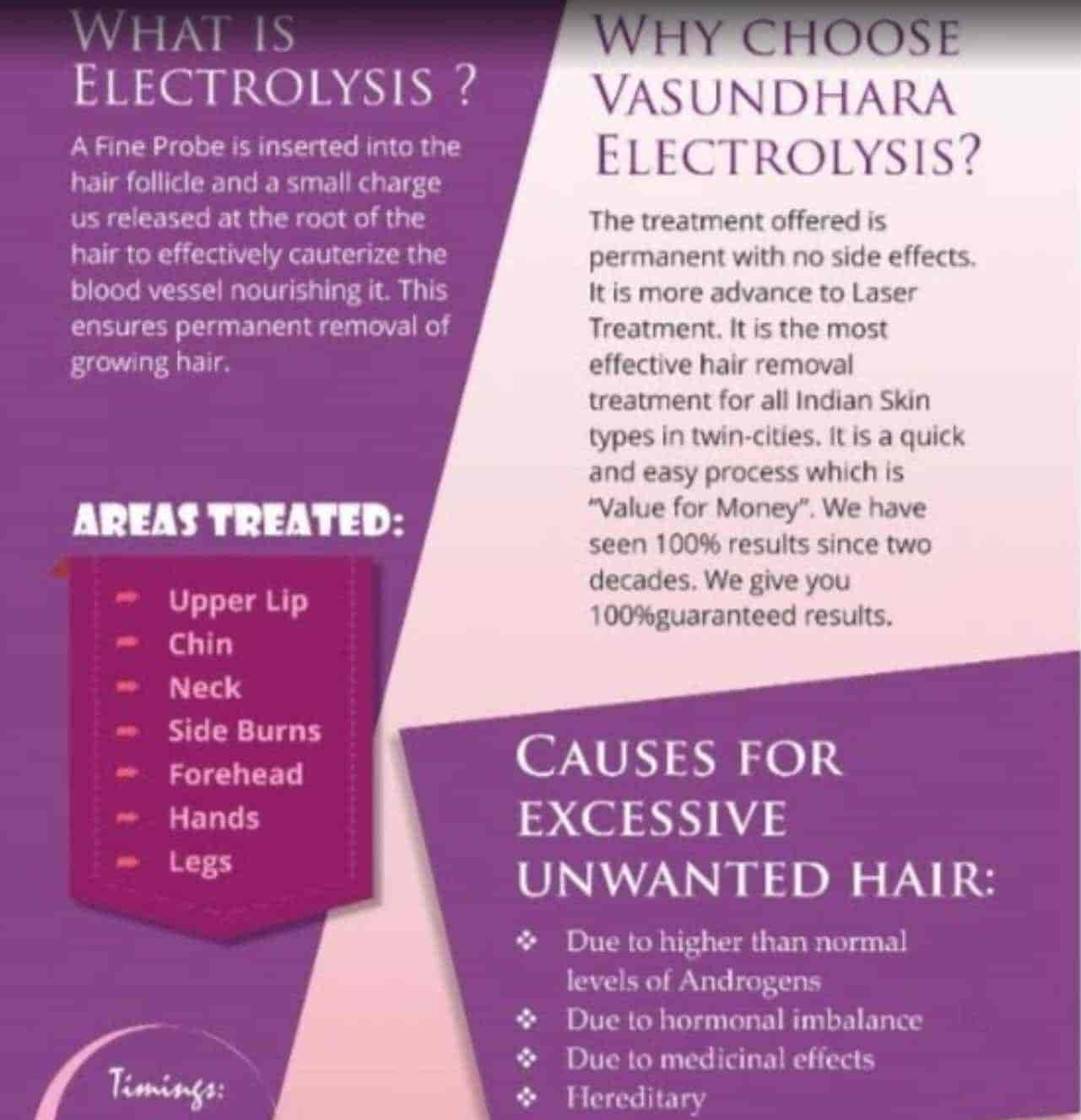 Vasundhara Electrolysis, KPHB Colony - Skin Care Clinics in