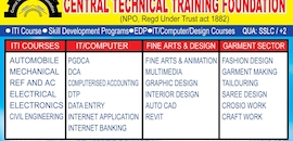 Top Institutes For Electrical Engineering in Mattannur