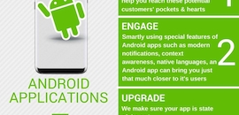 Top Android Application Developers in Ambad - Best Android