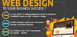 Top Website Development Companies in Trichy - Best Website