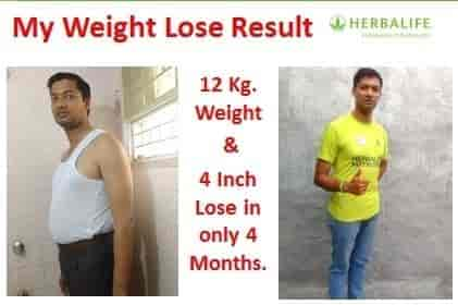 Will eating less help lose weight yahoo